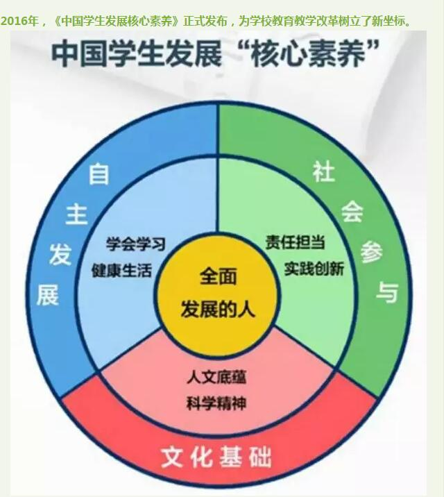 """""""中国学生发展核心素养""""项目领衔专家林崇德团队走进"""