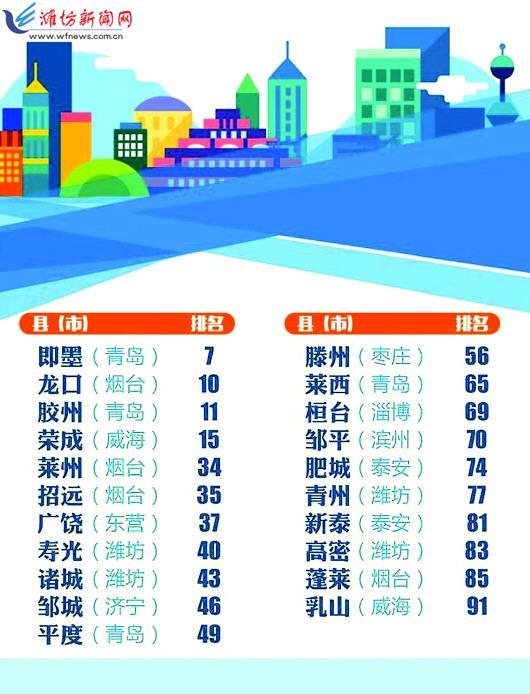 2019经济百强县_2012百强县名单 2012全国百强县排名名单